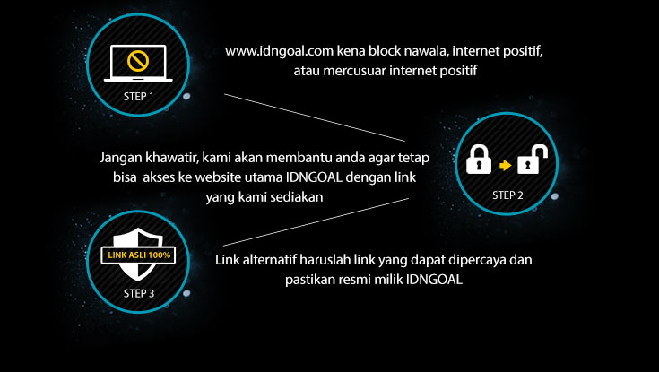 Link alternatif idngoal